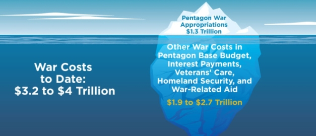 pentagon-war-appropriations-is-less-than-hidden-costs-of-the-wars1